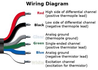 Differential vs. Single-ended Measurements - Apogee Instruments, Inc.