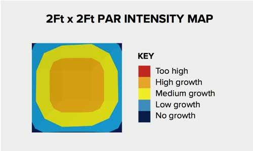 Full-spectrum quantum sensor used to create PAR intensity map