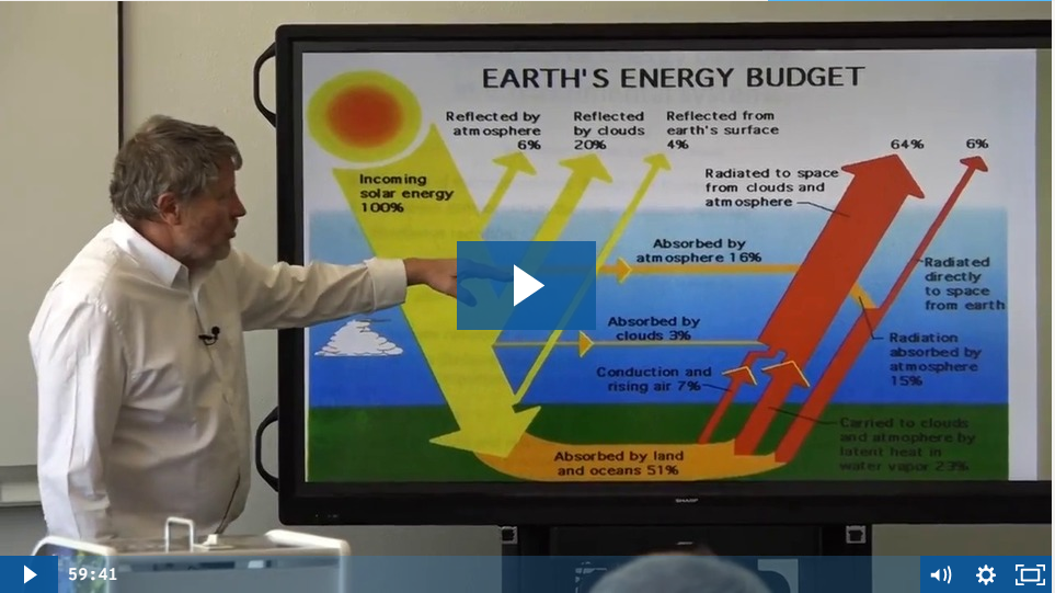 Energy Balance Video Series