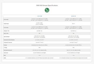Learn more about PAR-FAR sensor specifications.