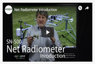 Watch videos to learn more about our net radiometers.