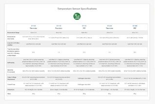 Learn more about temperature sensor specifications.