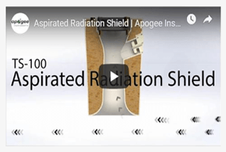Watch videos to learn more about our aspirated radiation shields.