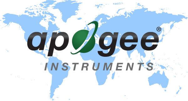 Apogee World Map